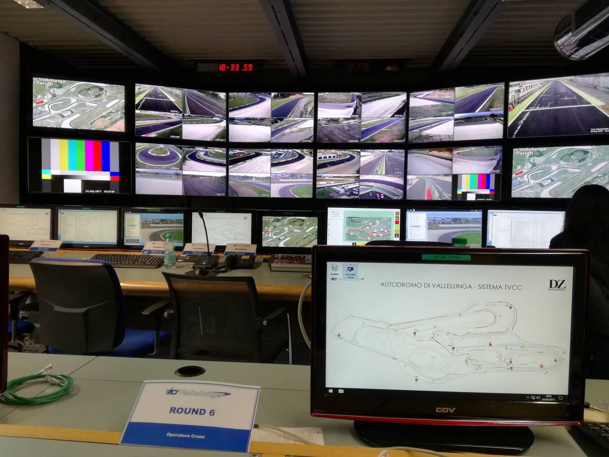 Control Room dell